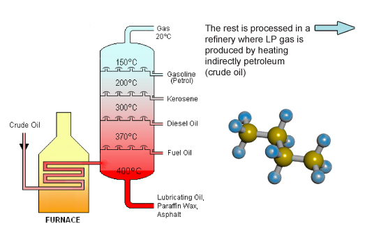 physical qualities of natural gas and liquid propane Natgas physical and chemical properties or characteristics potentially of interest to natgas iso 6570-2:1984 natural gas -- determination of potential hydrocarbon liquid content -- part 2: chemical composition of natural gas natural gas is a naturally occurring gas mixture.